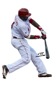 Brandon Phillips squares up a fastball with a slight uppercut.